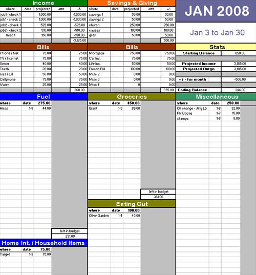 screenshot of the budget sheet